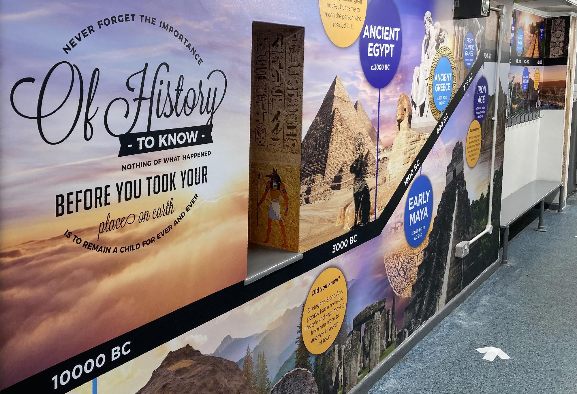 History Timeline Wall Vinyl